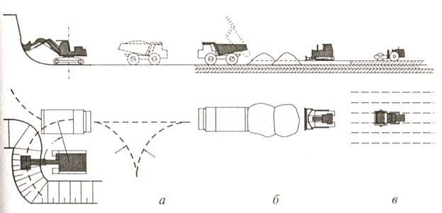 Схемы комплексной механизации