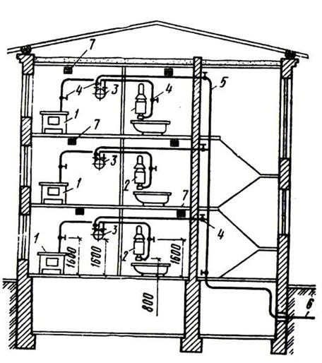 Схема внутридомовой газовой