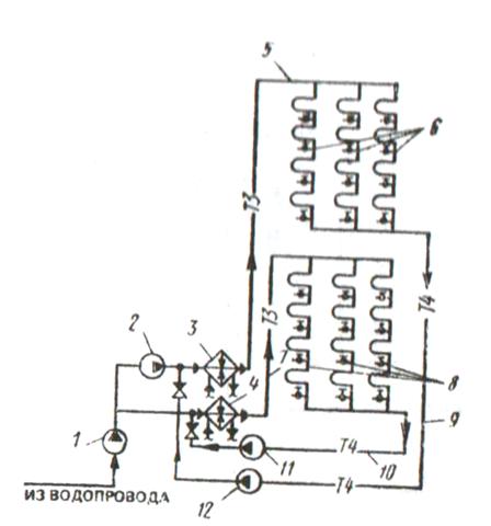 Схема двухзонкой системы