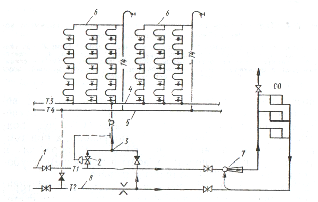 Схема горячего водоснабжения с